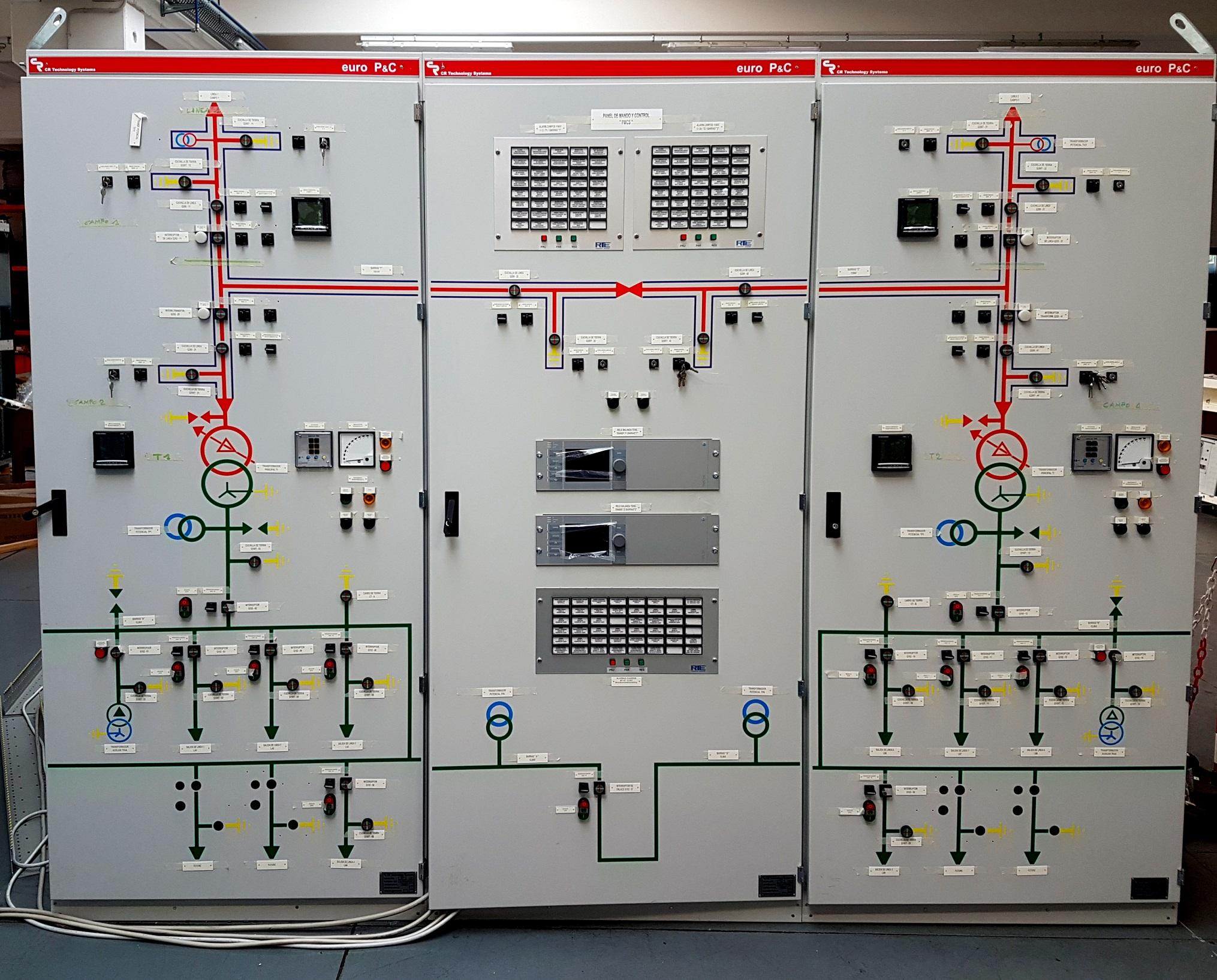 Quadro elettrico di bassa tensione