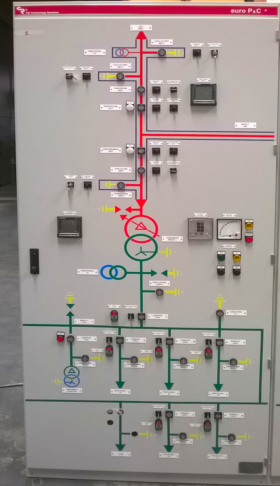 LV switchboard for Electrical substation