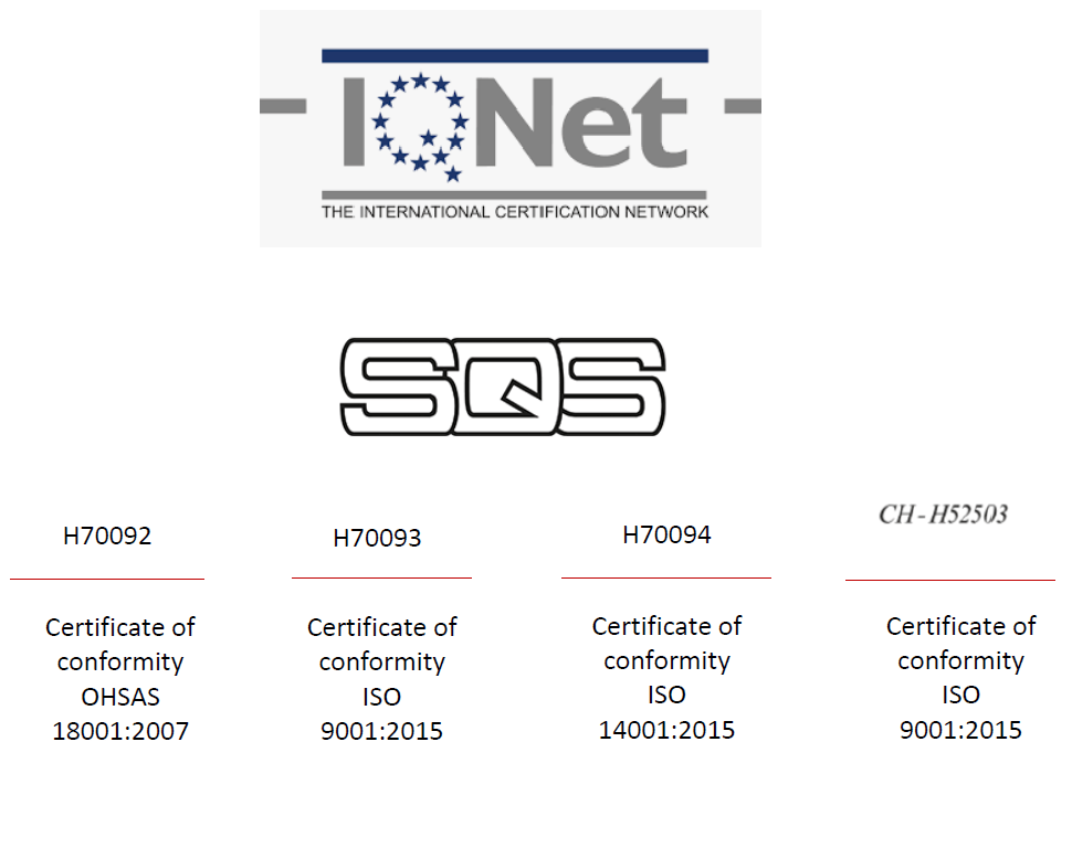 IQ NET SQS Certifications