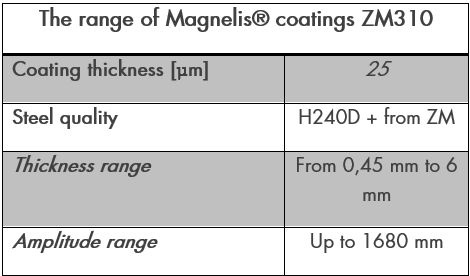 Magnelis technical features